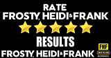 Rate The FHF Show: Results